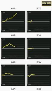 サイトセブンのデータ抽出に関する参考画像
